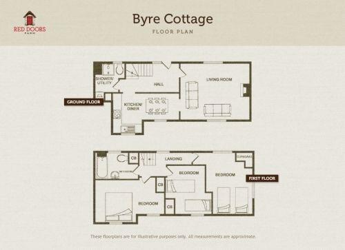 Byre Cottage Image 18